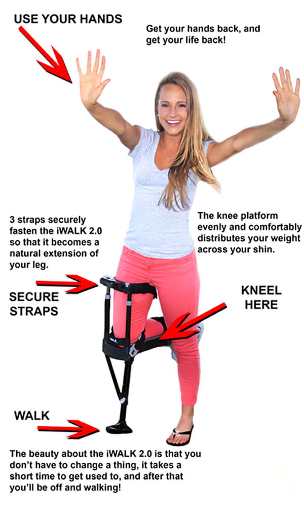 How the iWALK2.0 Hands-free Crutch Works